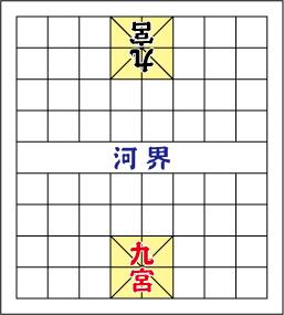 象棋の盤面