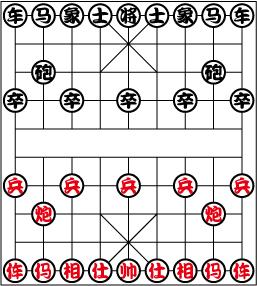 象棋の並べ方