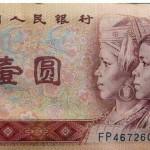 中国の物価の変化